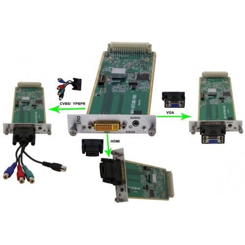 DVI-I input плата-интерфейс M-IN-MAV для MM-900/1800 купить заказать