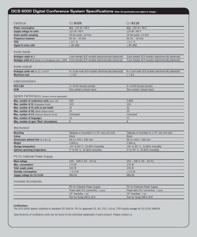 Specifications DCS 6000 купить заказать