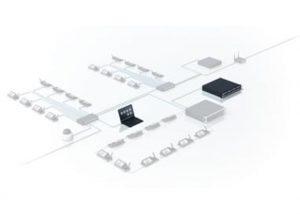 Модуль функции выбора канала языка Bosch DCNM-LSSL купить